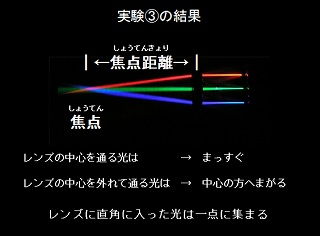 Blog2035